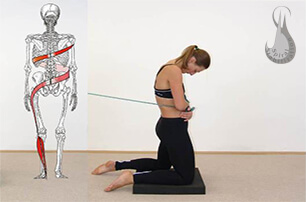SM systém - Špirálna stabilizácia chrbtice 1A+1B